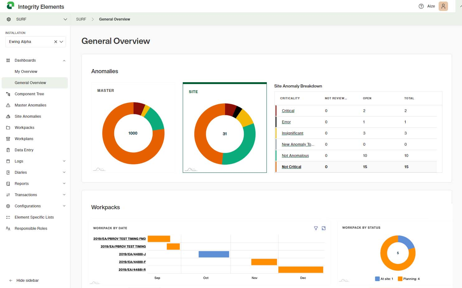 Integrity Elements dashboard NEW